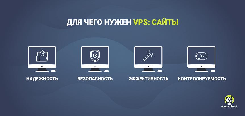 Зарубежные виртуальные хостинги хостинг фото файлообменник