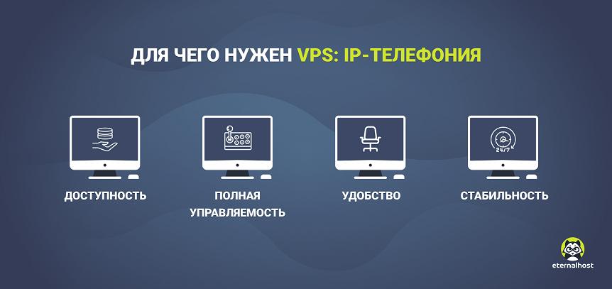 VPS для ip-тедефонии