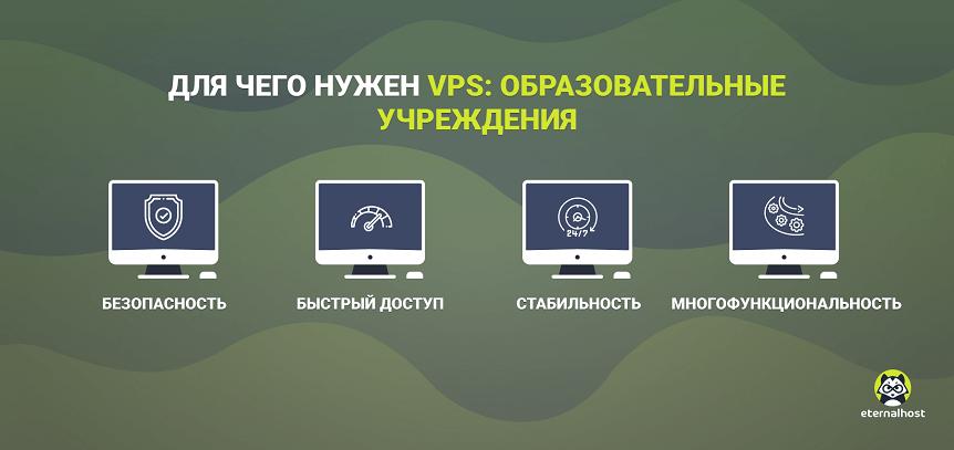 VPS для сайтов школ и инститктов