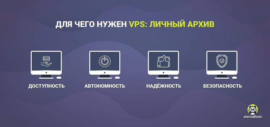 VPS для личного архива