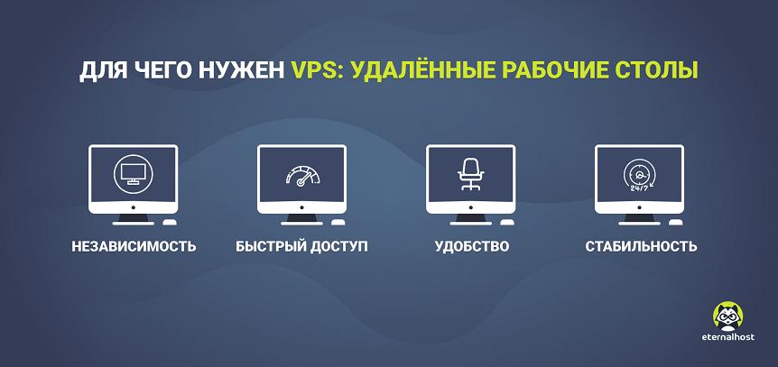 VPS для удалённого рабочего стола