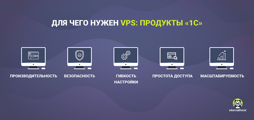 VPS для продукции 1с