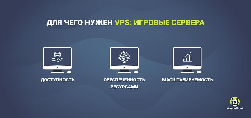 VPS для игровых серверов