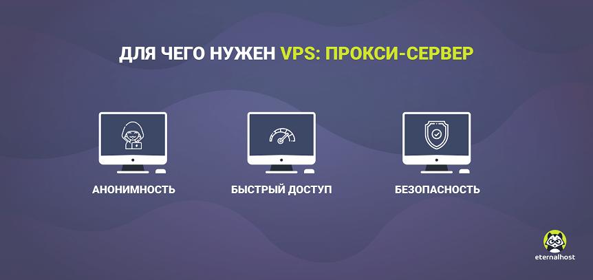 VPS для прокси-серверов