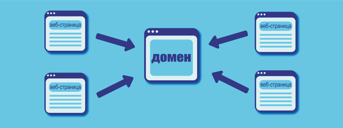 Как сделать 301 редирект - на домен