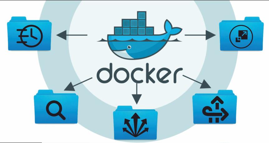 Что такое Docker - где используется