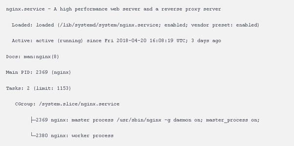 Установка и настройка Nginx на Ubuntu